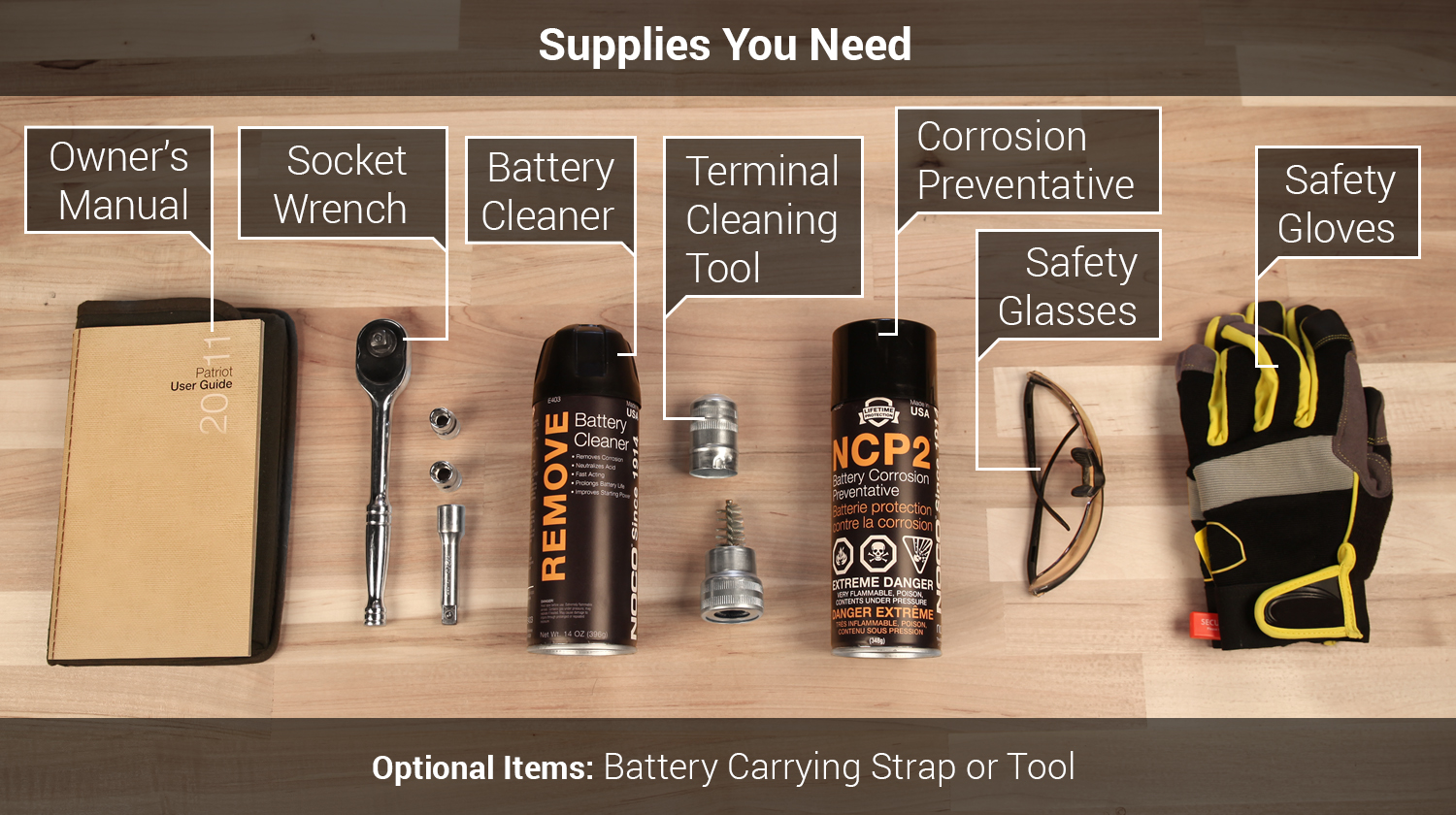 Blog Noco S Guide To Replacing Your Car Battery