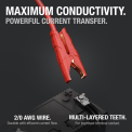 Maximum Conductivity. Accessory battery clamps about to attach to battery terminals with multi-layered clamp teeth.