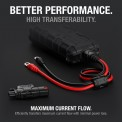NOCO GBC007 Eyelet Cable Connected to GB40 NOCO Boost UltraSafe Jump Starter