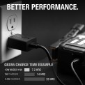 NOCO NUSB211NA 10W USB speed charger plugged in to wall outlet charging NOCO Boost Jumpstarter