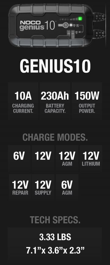 Genius10 10 Amp Tech Specs
