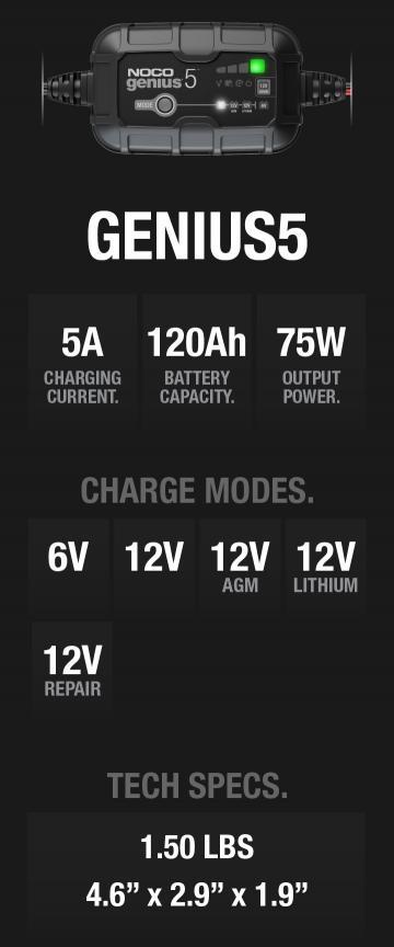 Genius5 5 Amperage Tech Specs
