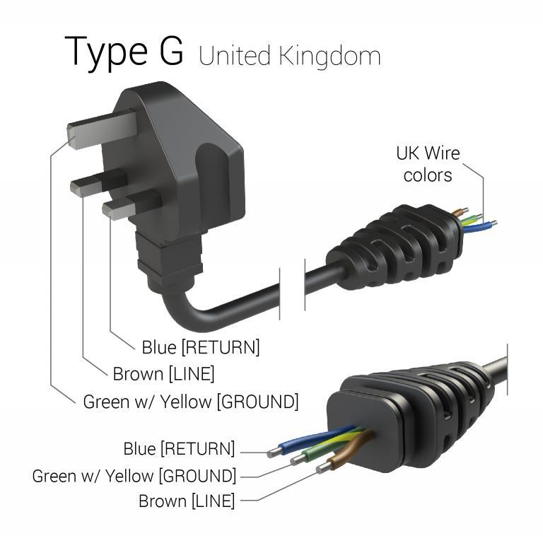NOCO - GX AC Type G Plug United Kingdom [UK] - GXC103 Ac Plug Wiring Colors on