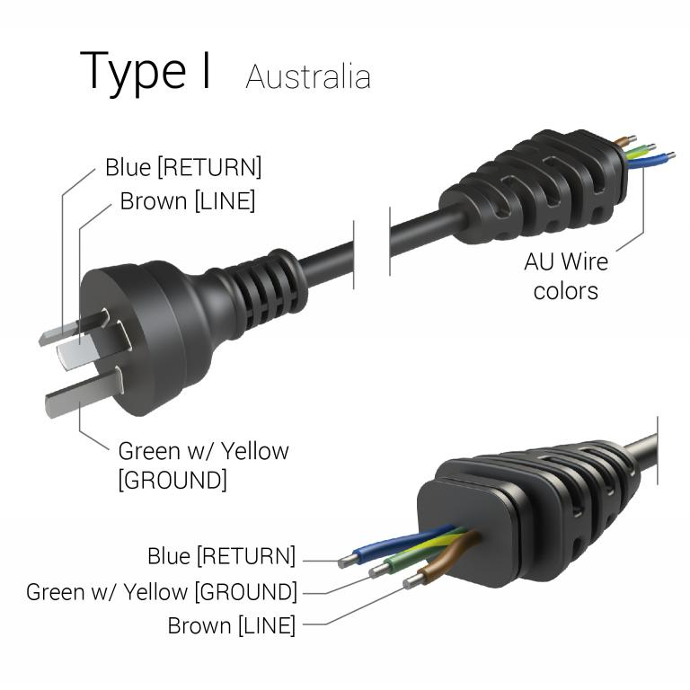 Ac Plug Wiring Color Code - Get Wiring Diagram Outlet Wiring Color Code on