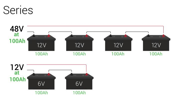 Blog - Wiring Batteries In Series And In Parallel Wiring Batteries In Parallel on
