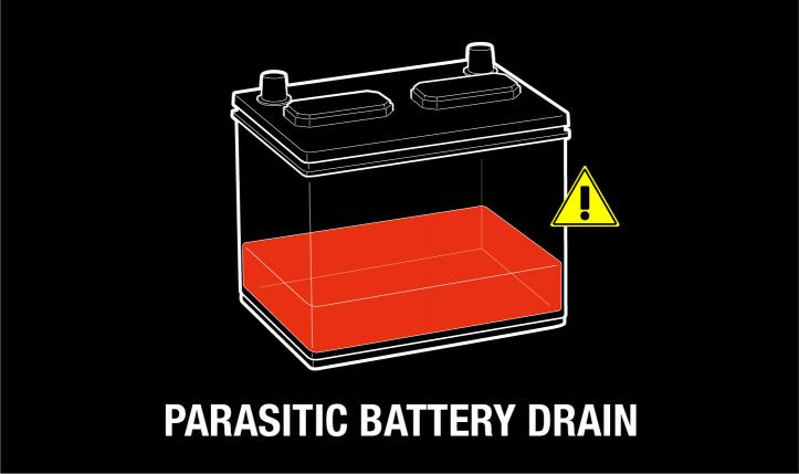 Blog - Parasitic Battery Drain