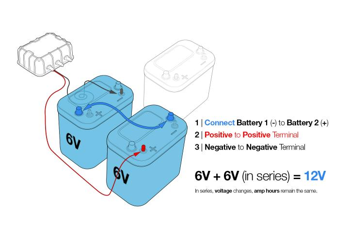 Blog - Charging With a Three Battery System Wiring Volt Rv Batteries on