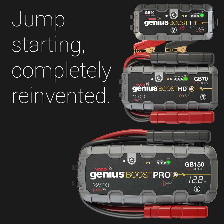 Introducing the all new NOCO Genius Boost UltraSafe full power lithium jump starter family.